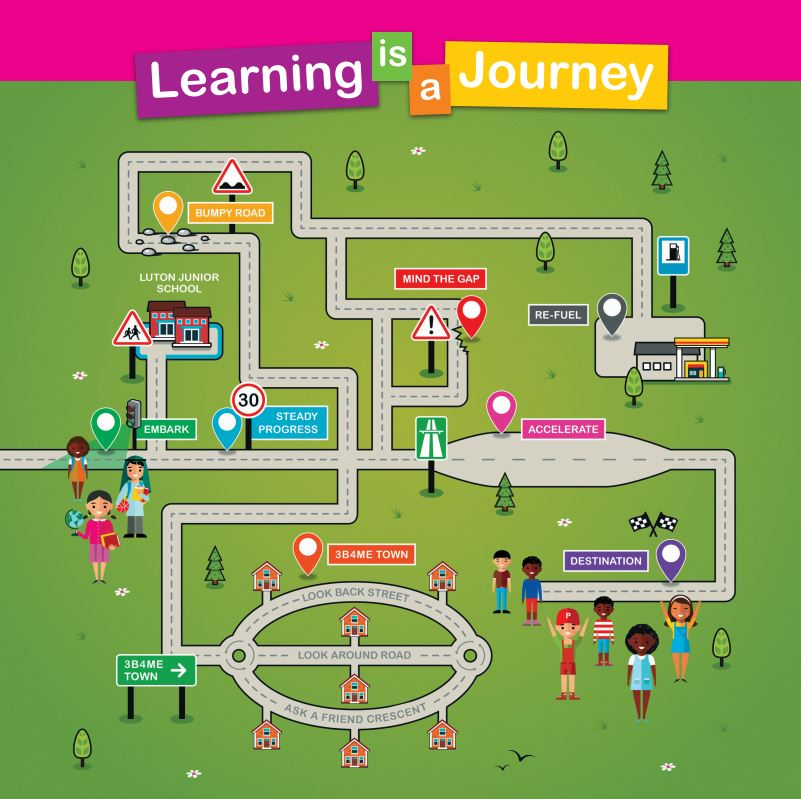 learning journey(2)